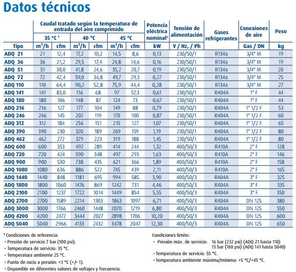 ALUP-ADQ-DATOS-TECNICOS