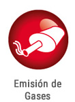 ico-gases