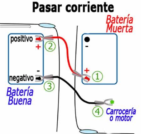Bateria descargada carro automatico